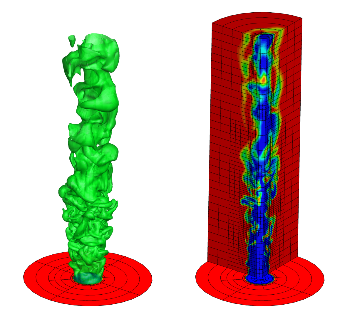 CFD and Propulsion-Groth -Current Research
