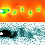 CFD and Propulsion-Groth Vortex Shedding