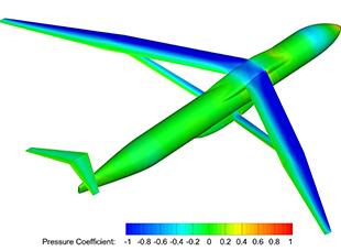 airplane model showing pressure coefficiency